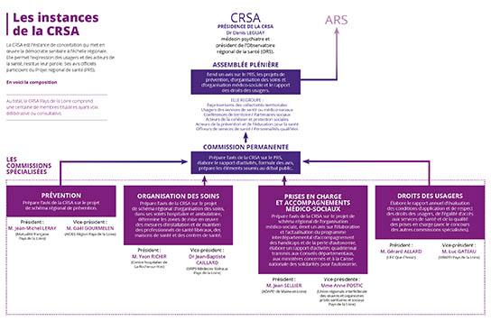 crsa-organig_web544
